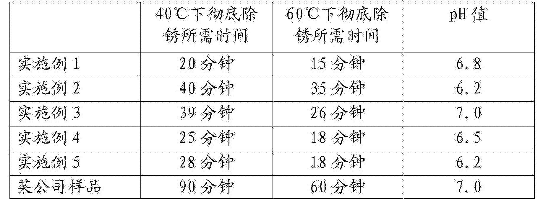 Figure CN106381496AD00061