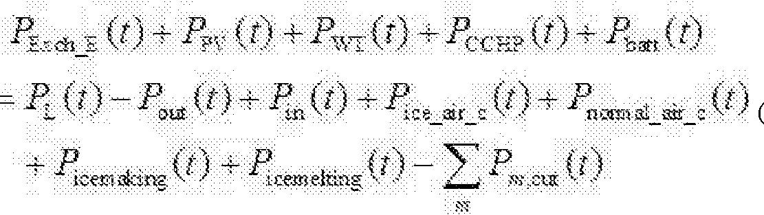 Figure CN106022503AD00273