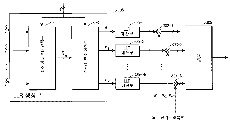 Figure R1020050109584