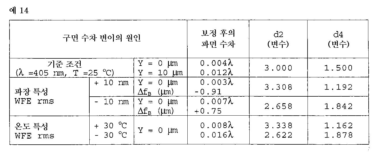 Figure 112001010918149-pat00044