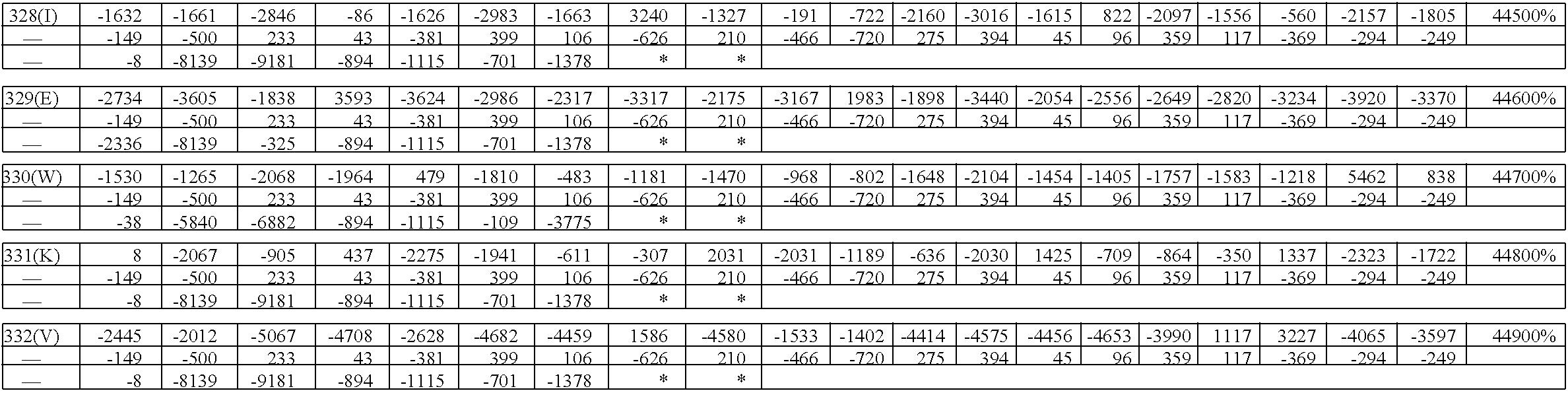 Figure US08945899-20150203-C00062