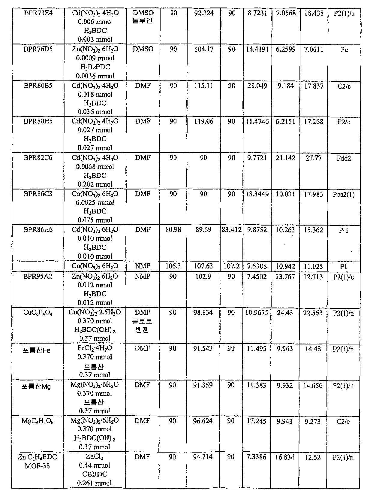 Figure 112004034282704-pct00008