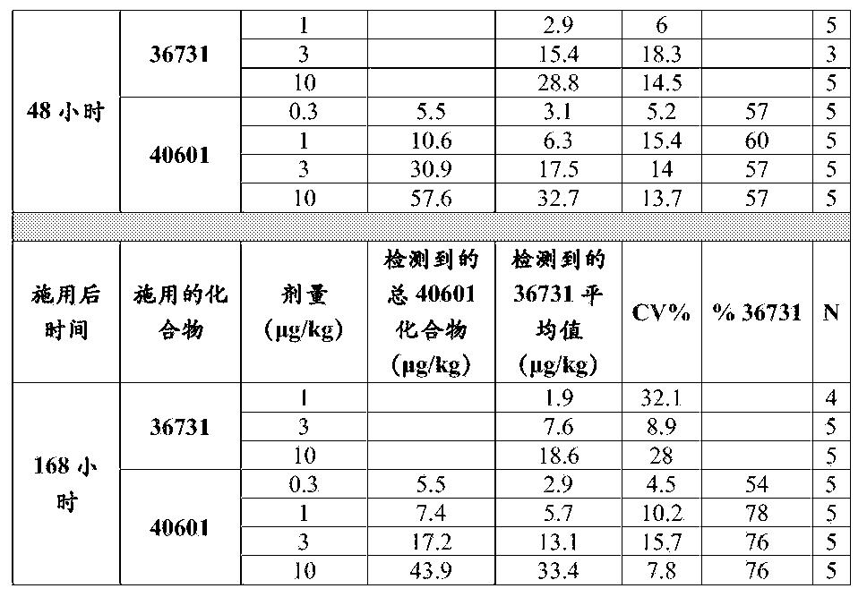 Figure CN105164261AD00592