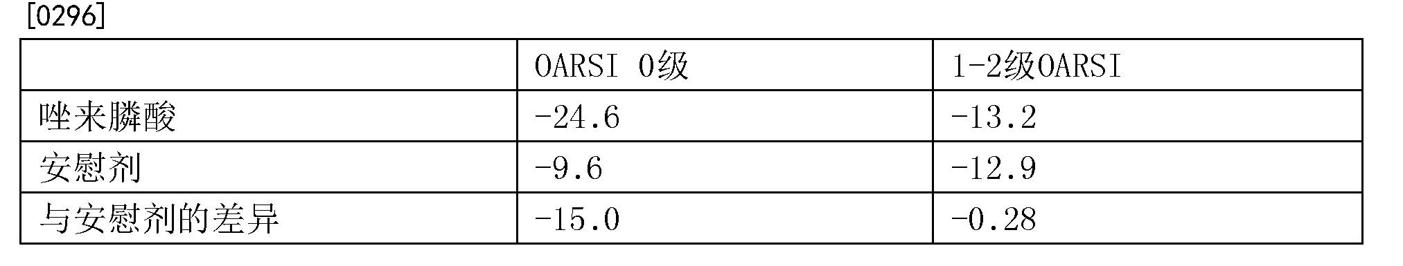 Figure CN106456610AD00442
