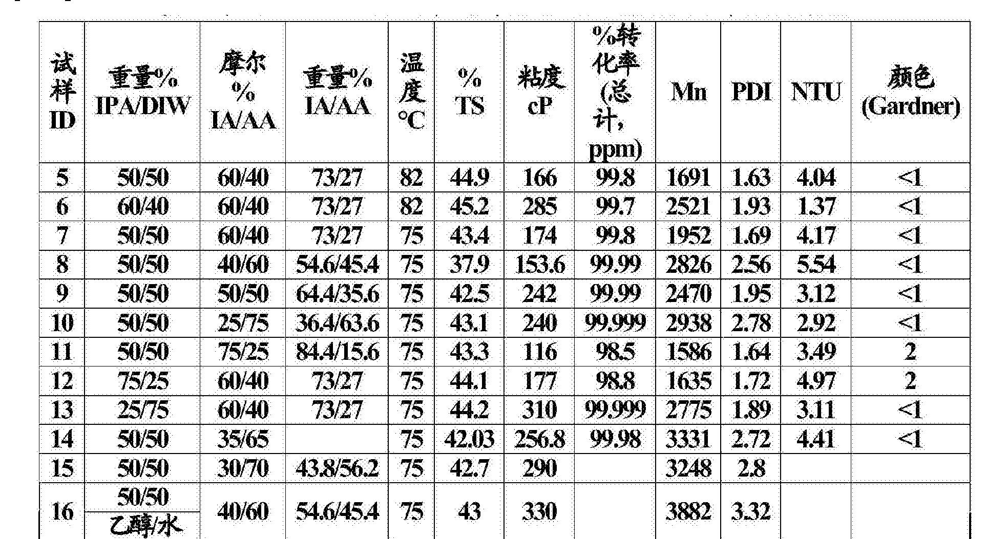 Figure CN106574018AD00371