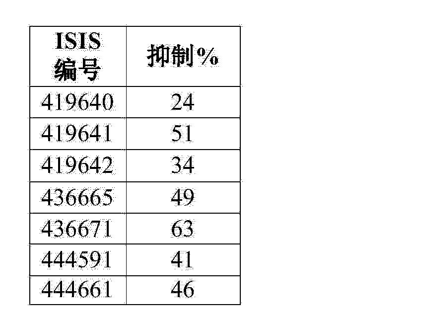 Figure CN104894129AD00632