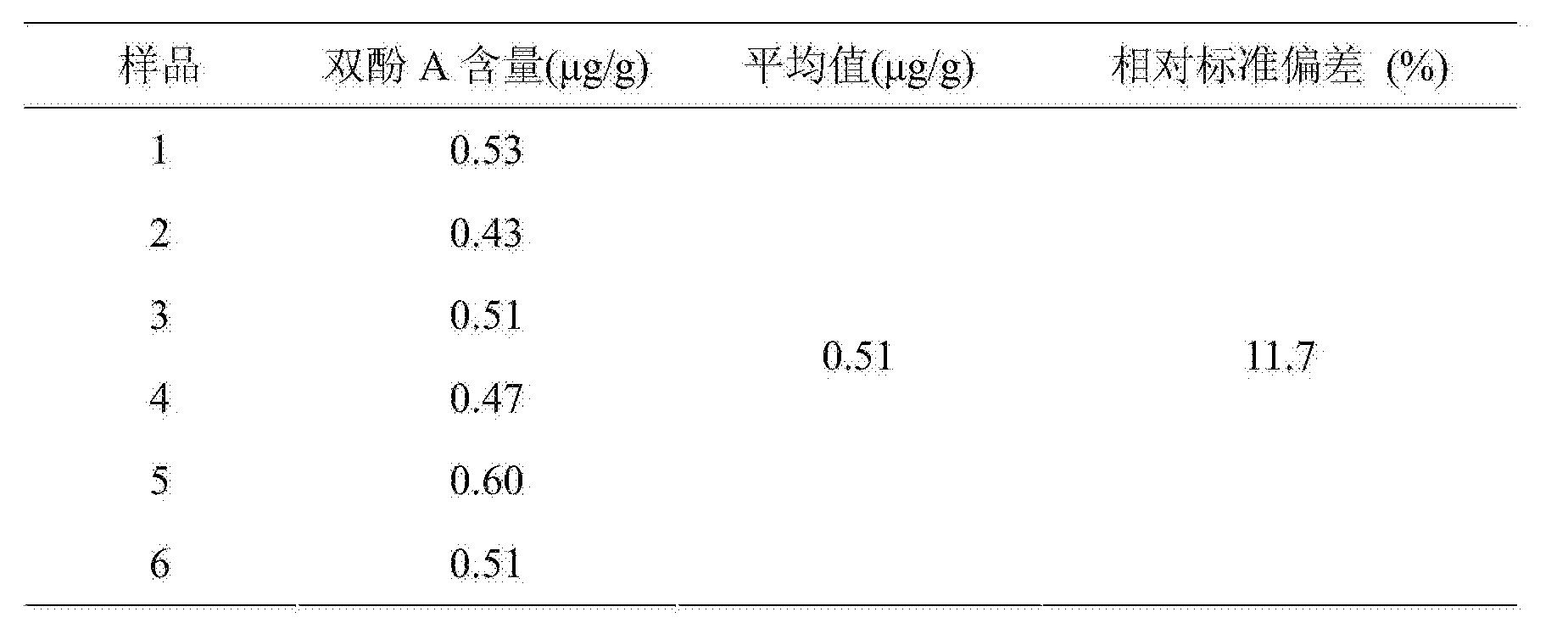 Figure CN103743715BD00072