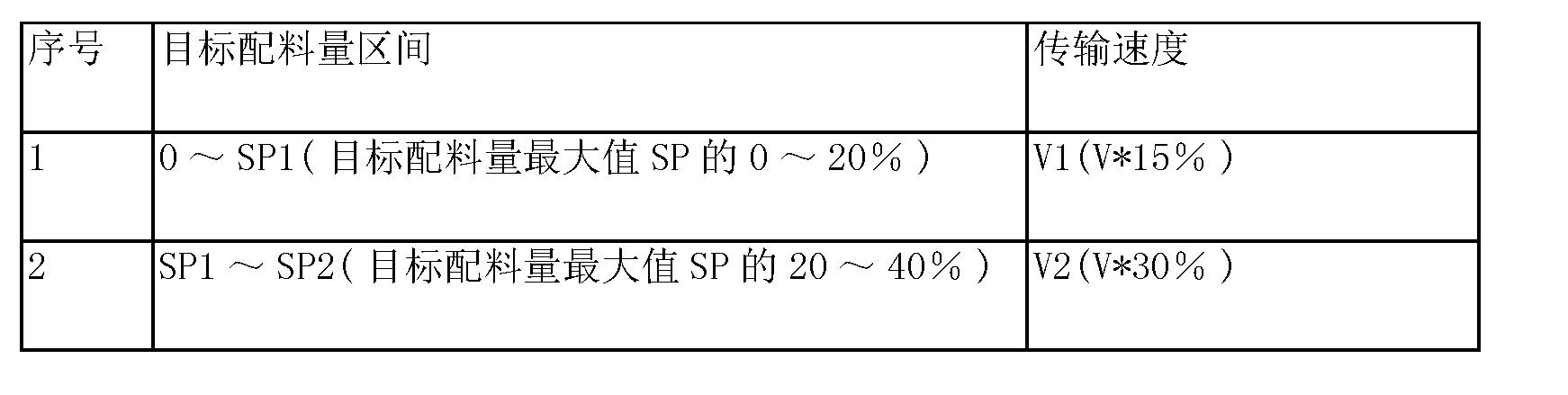 Figure CN104648970AD00081