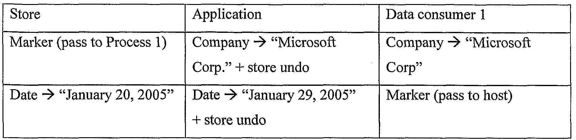 Figure 112008016871454-pct00003