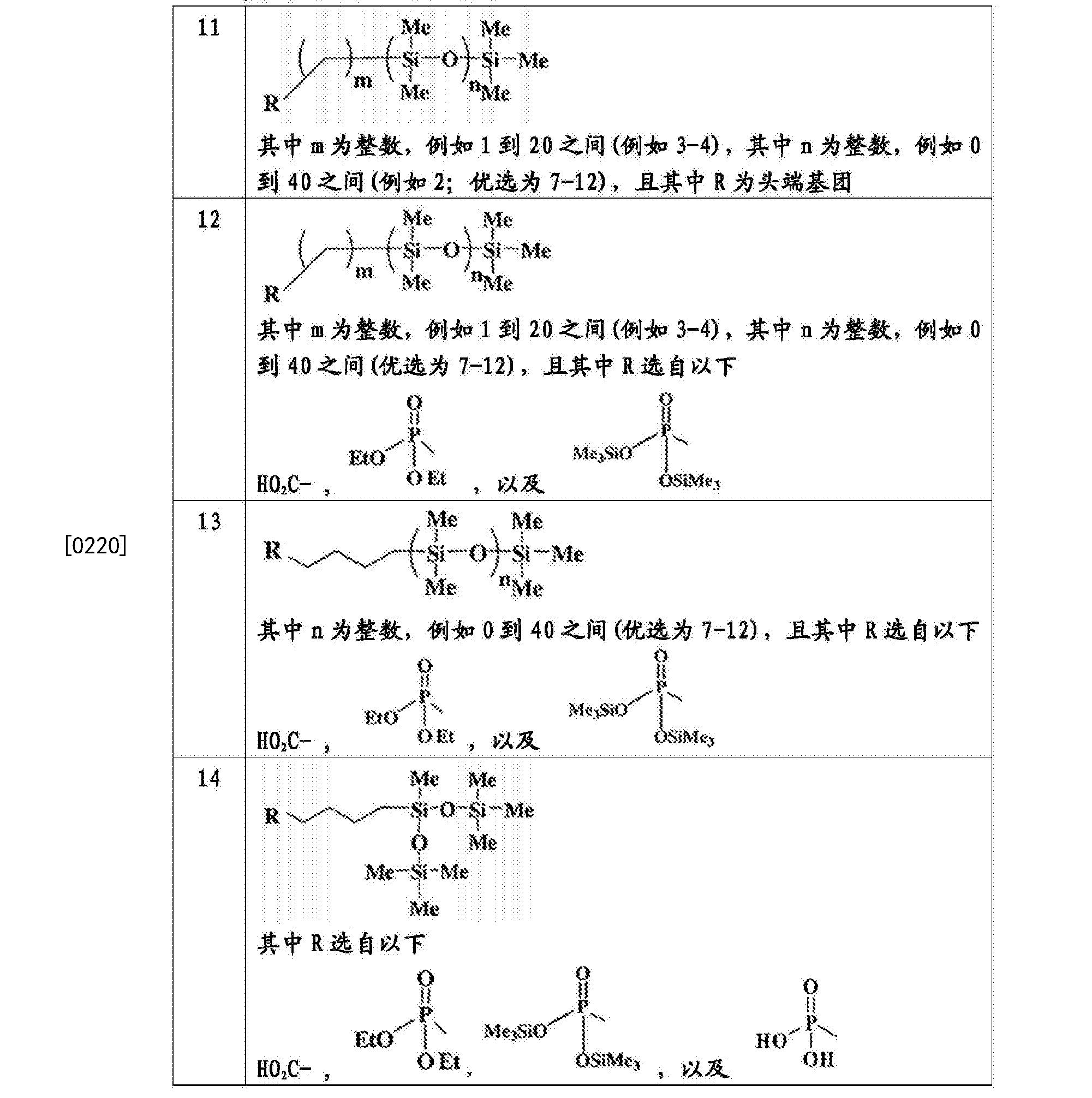 Figure CN104387772BD00291