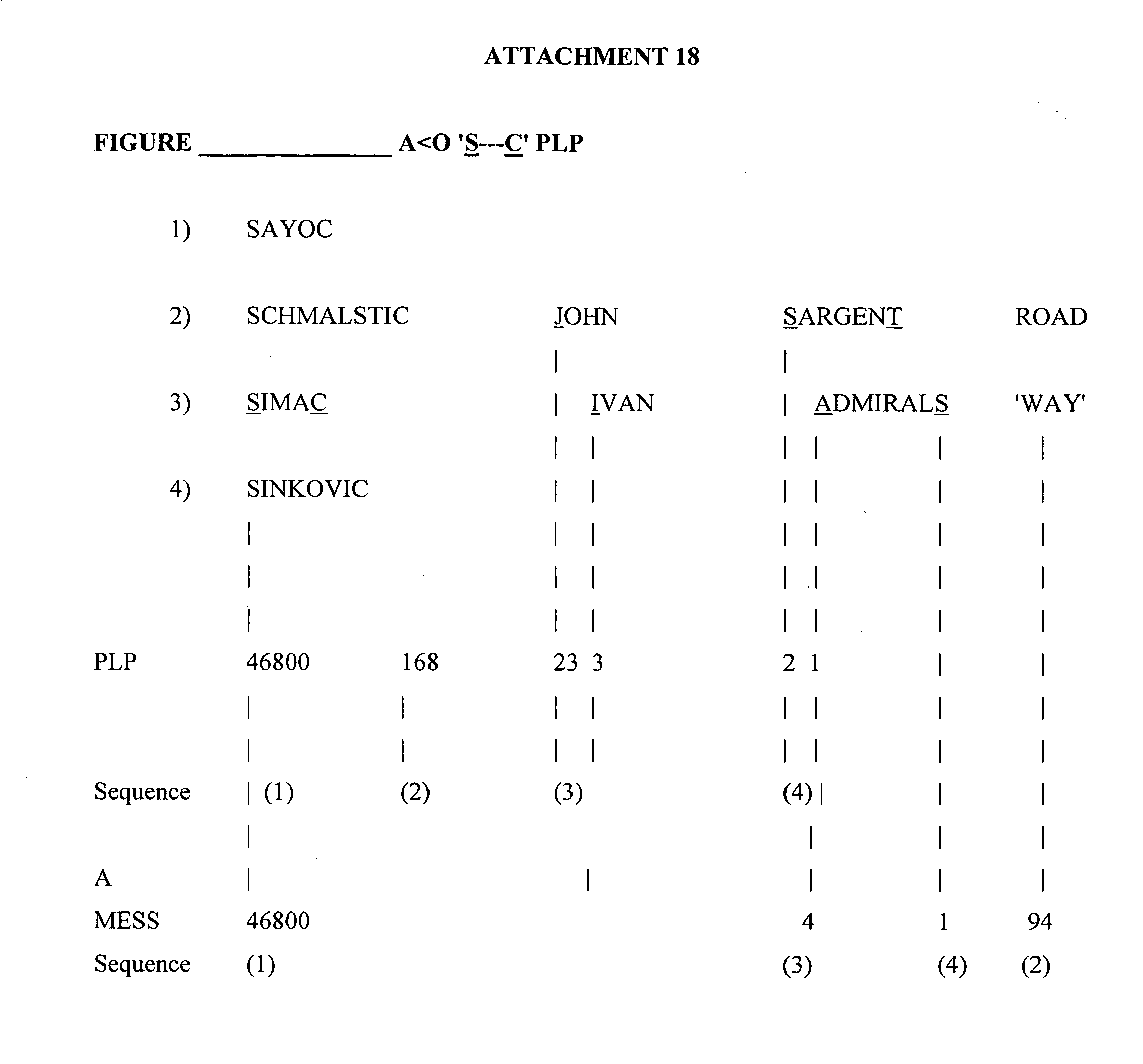 Figure US20060053101A1-20060309-P00021