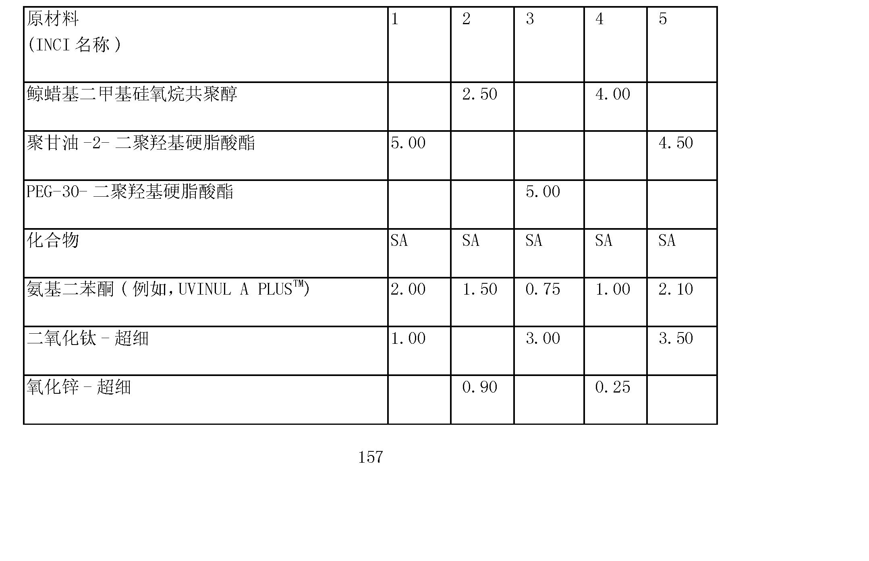 Figure CN101278051BD01572