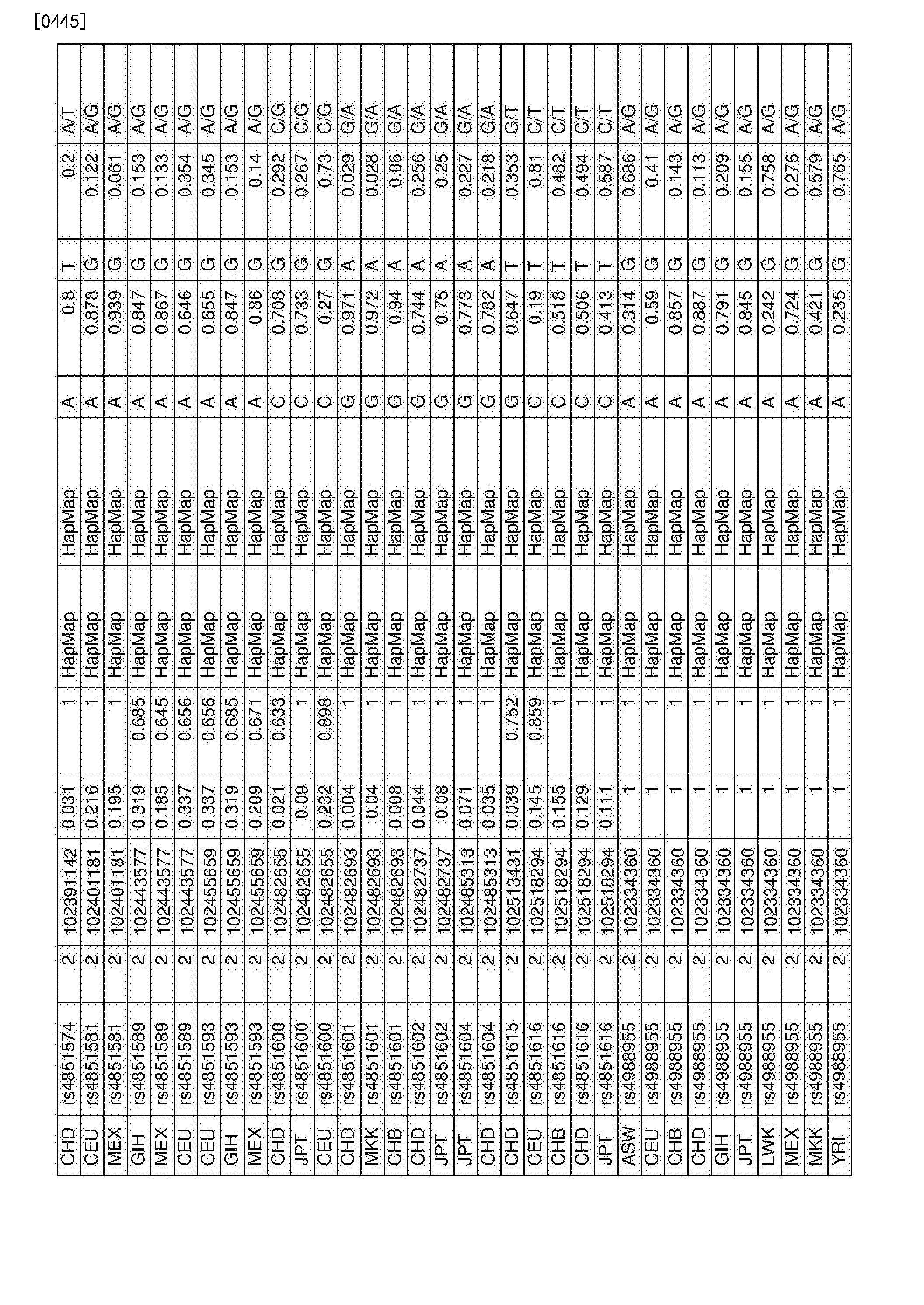 Figure CN107109494AD01161