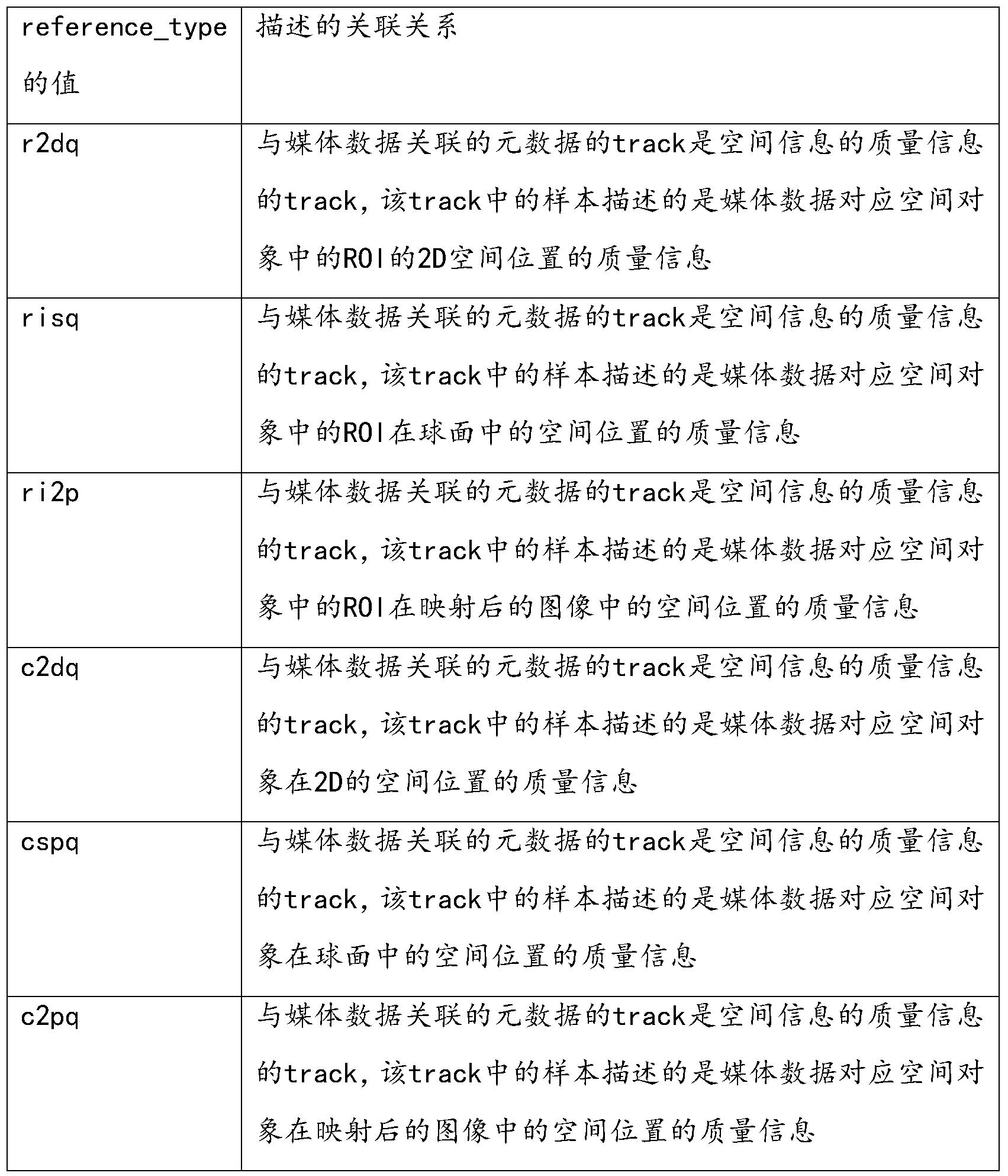 Figure PCTCN2017078585-appb-000005