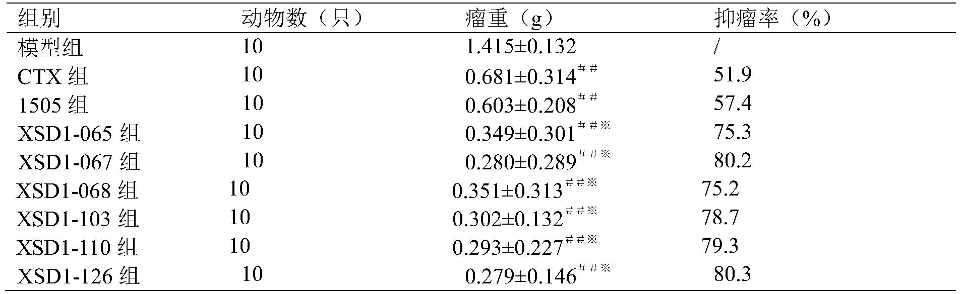 Figure PCTCN2017084604-appb-000338