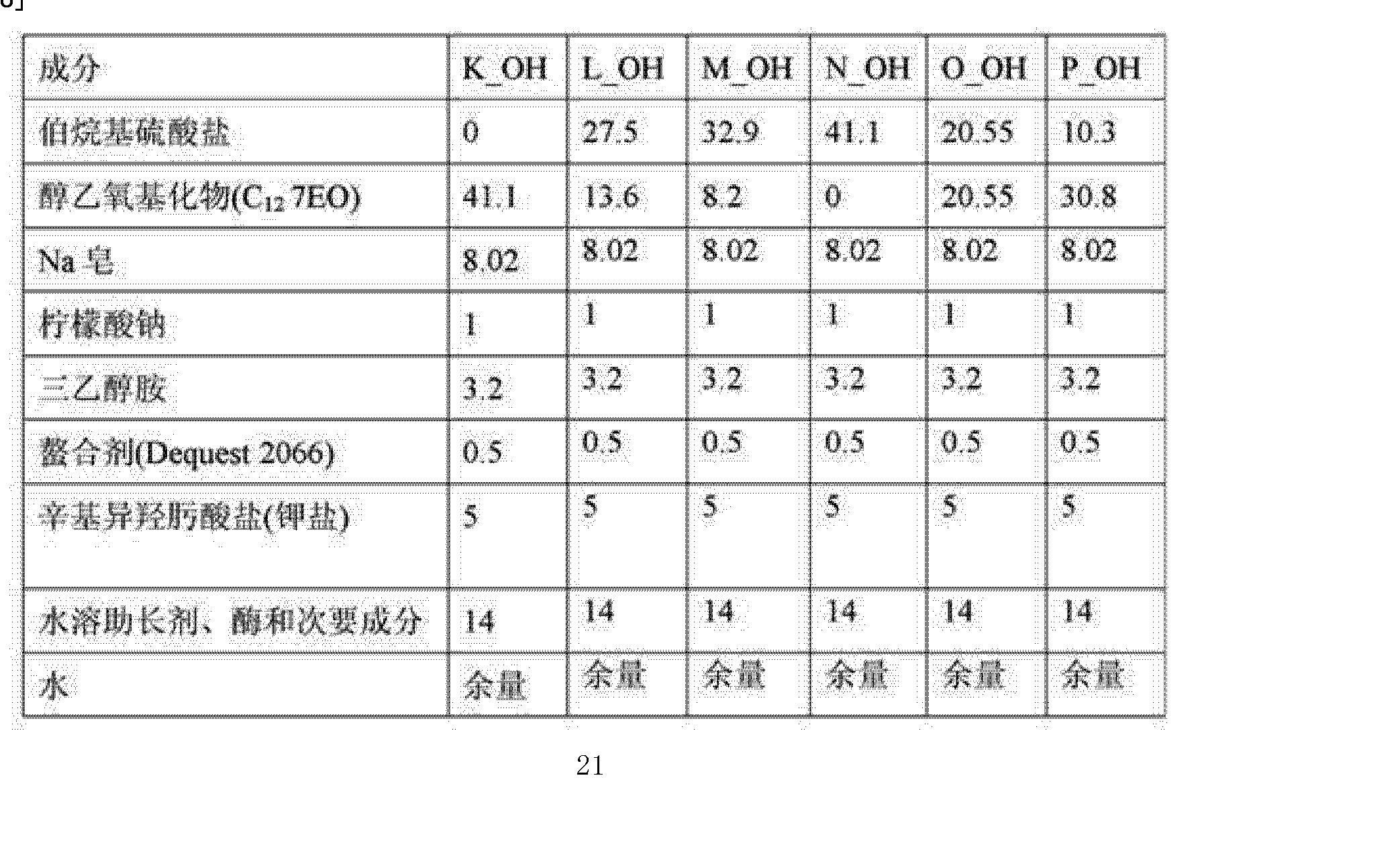 Figure CN102257109BD00213