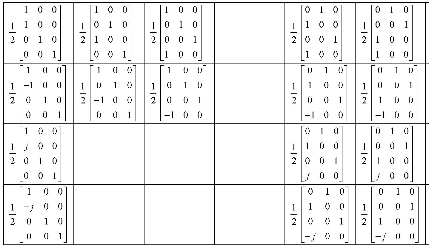 Figure 112010009825391-pat00977