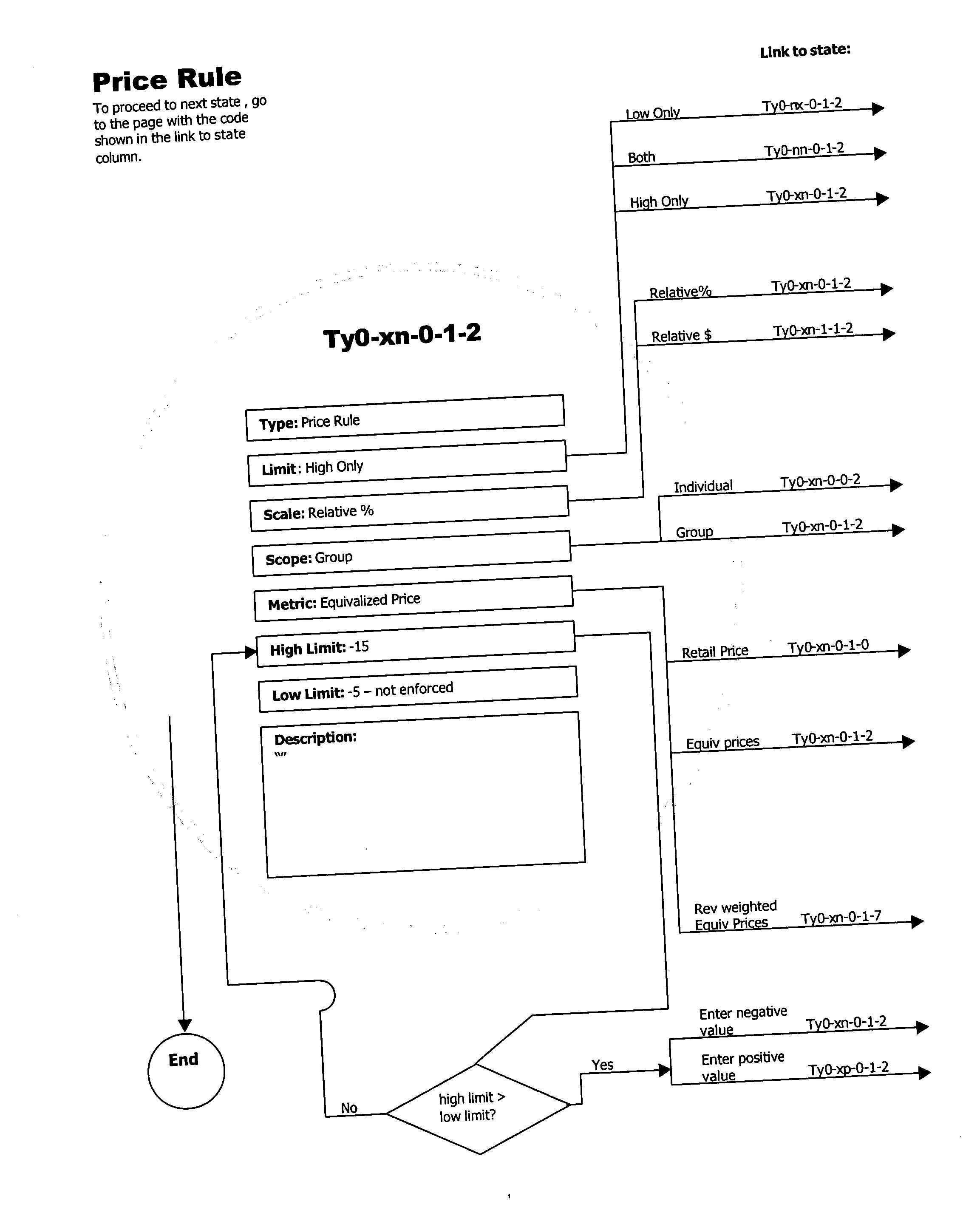 Figure US20040210541A1-20041021-P00048