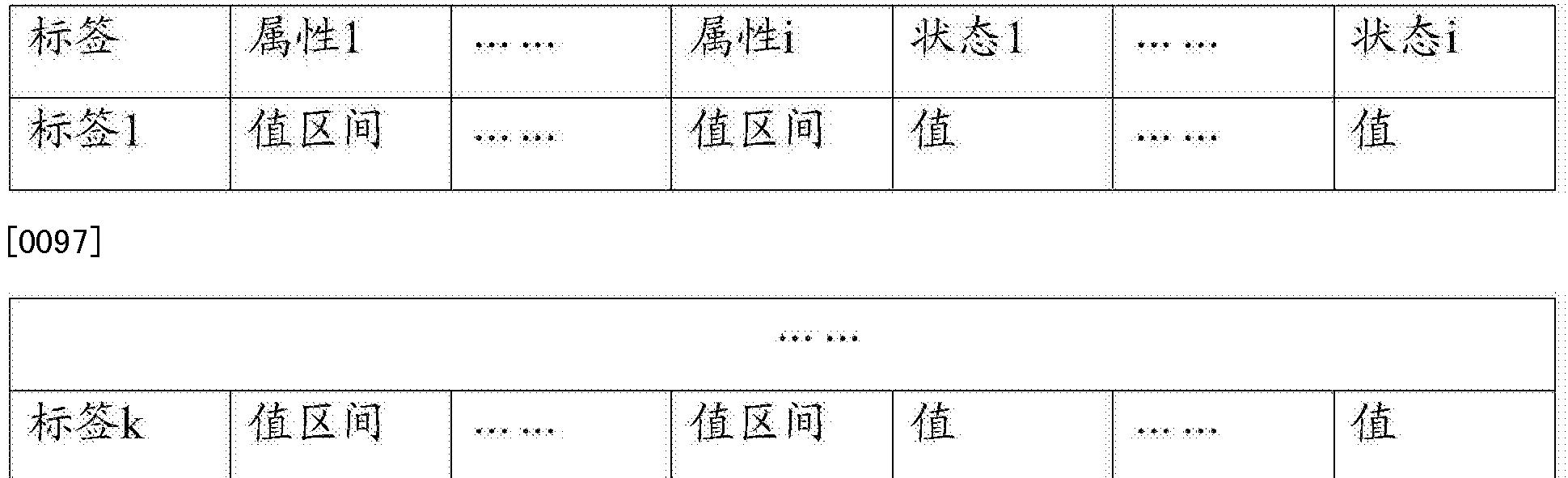 Figure CN105094983AD00111