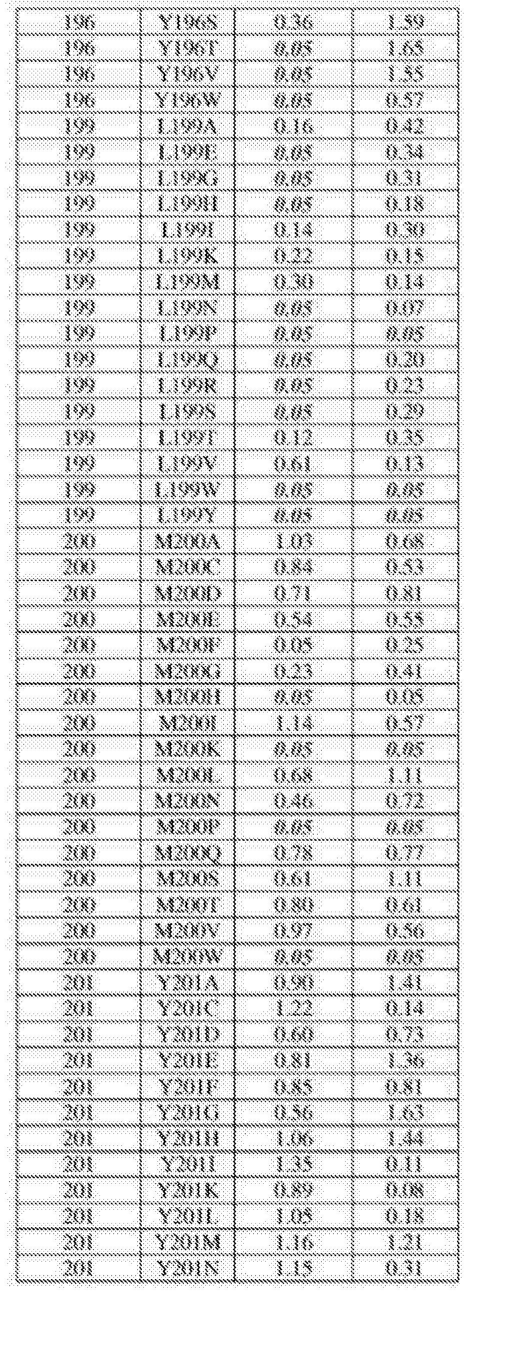 Figure CN105483099AD01521