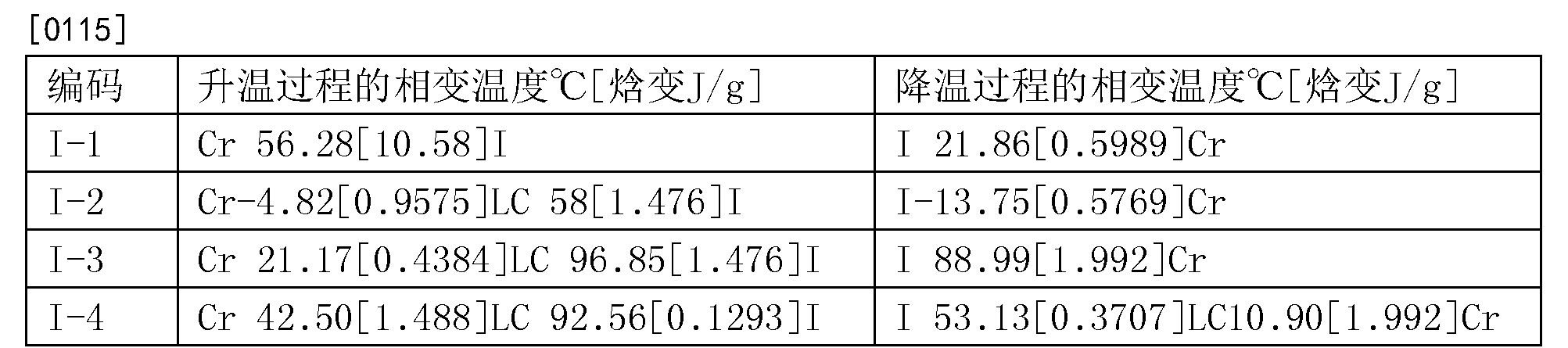 Figure CN105541616AD00161
