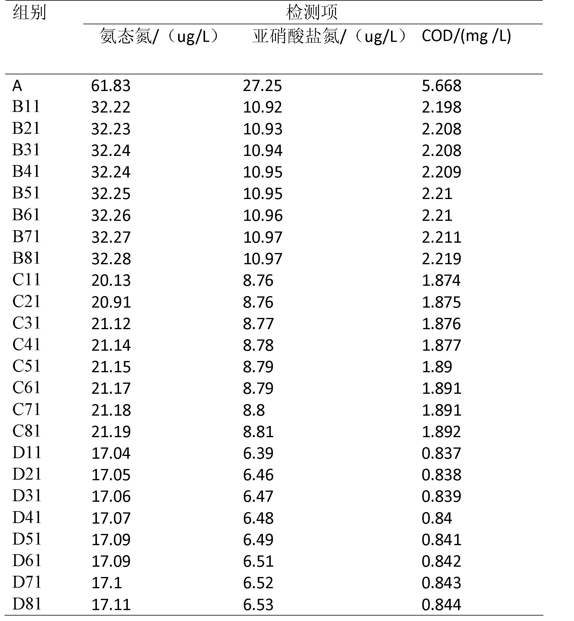 Figure CN101940177BD00061