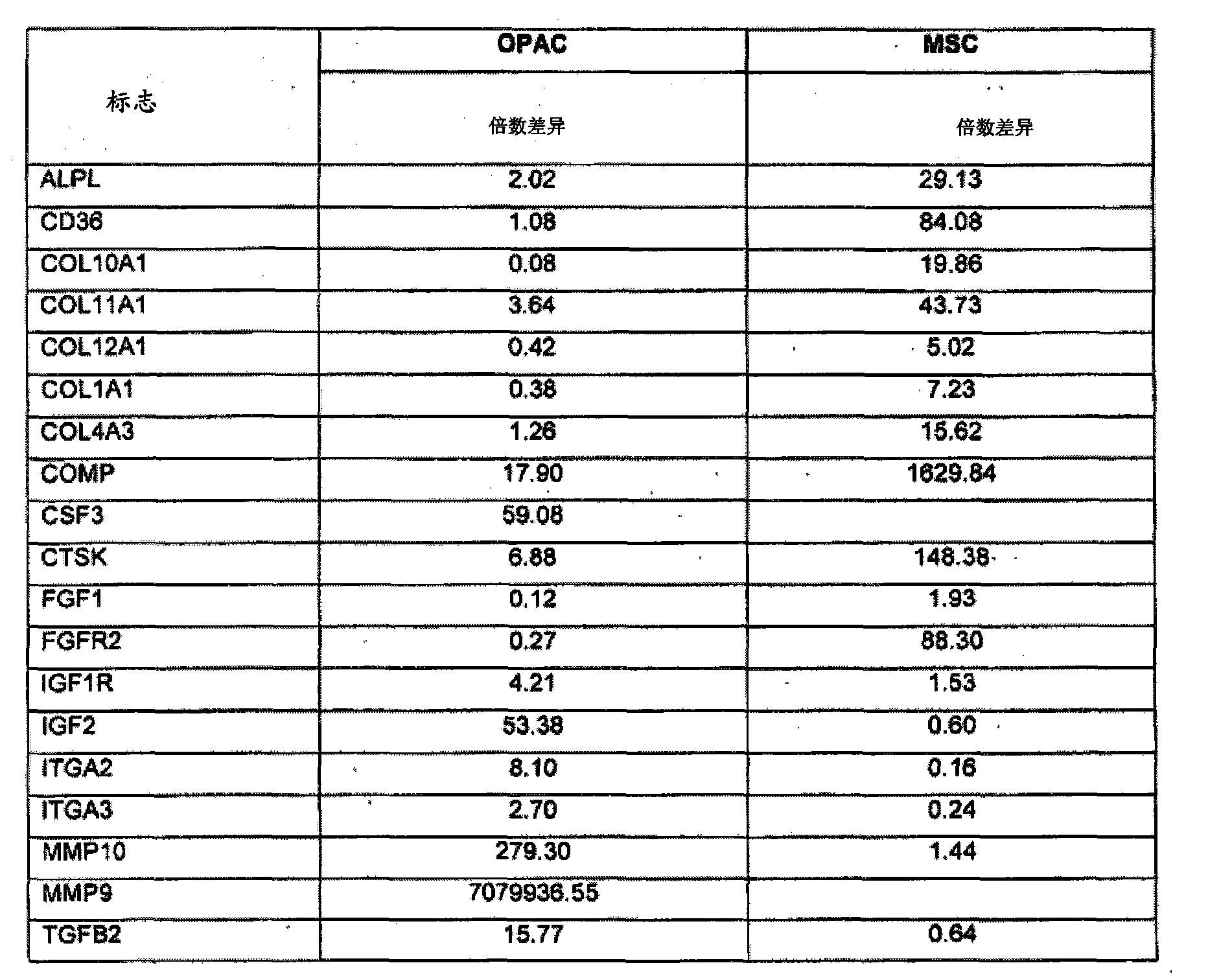 Figure CN102176919AD00641