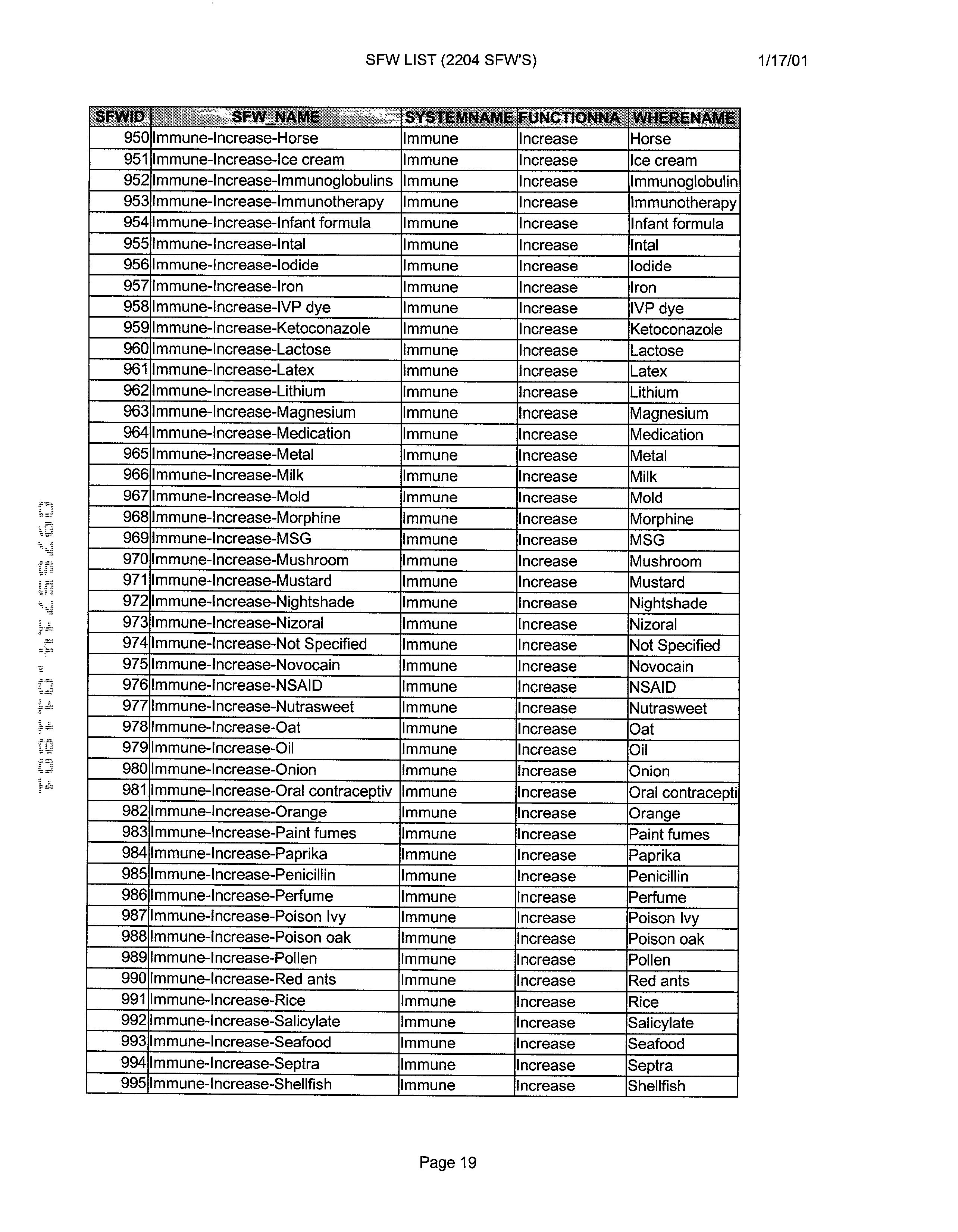 Figure US20030061072A1-20030327-P00871