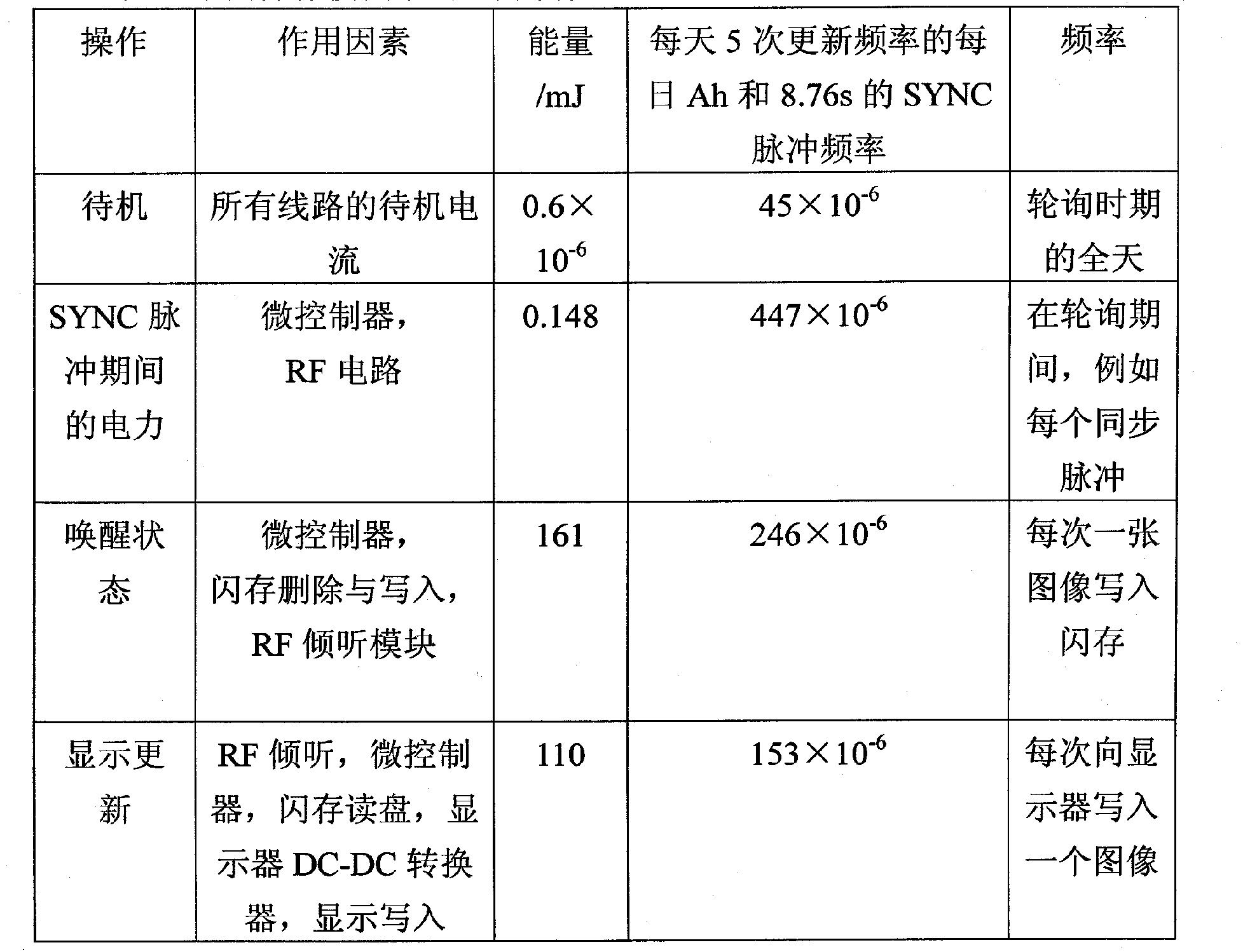 Figure CN102165411BD00221