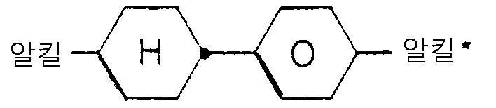 Figure 112007066099157-PAT00072