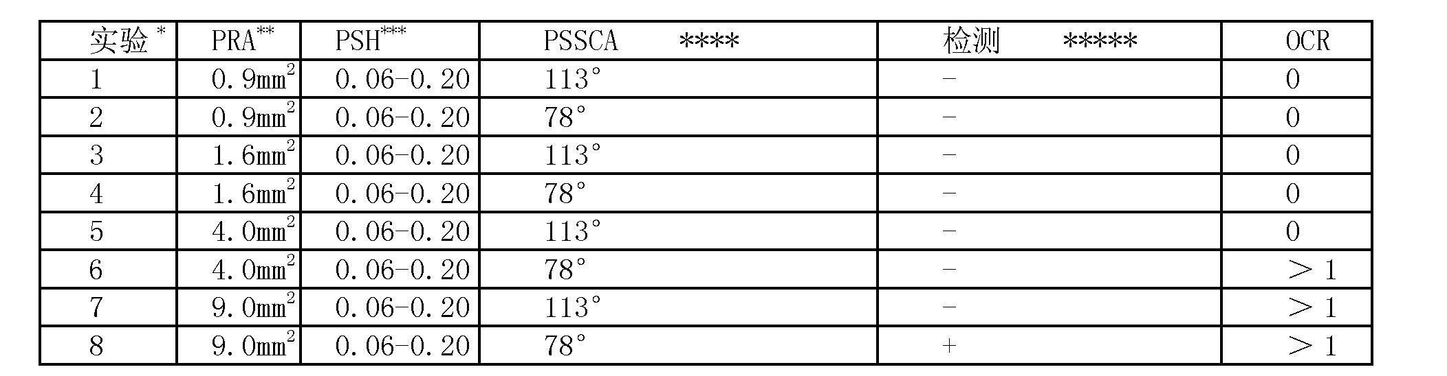 Figure CN1648671BD00281