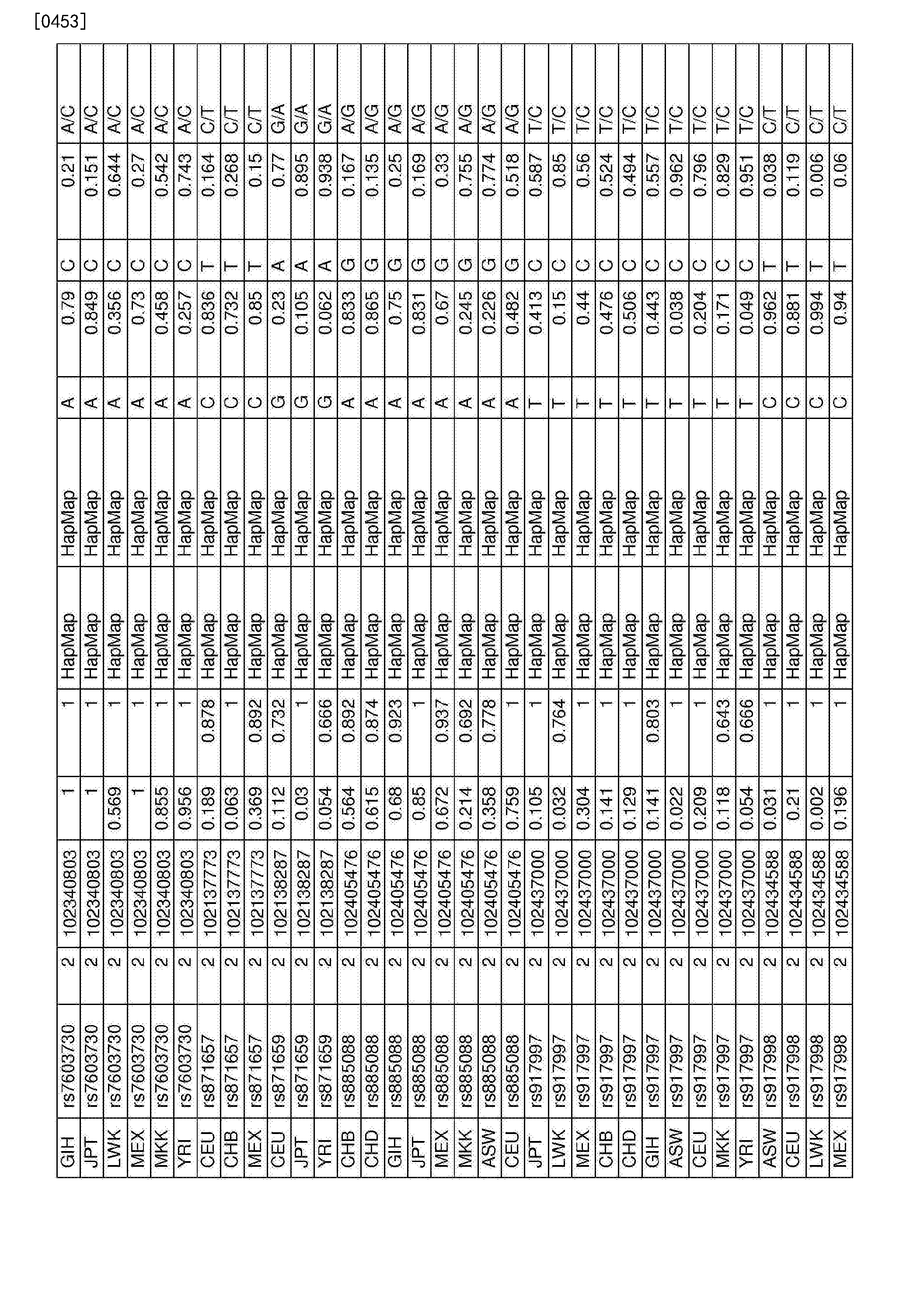 Figure CN107109494AD01241