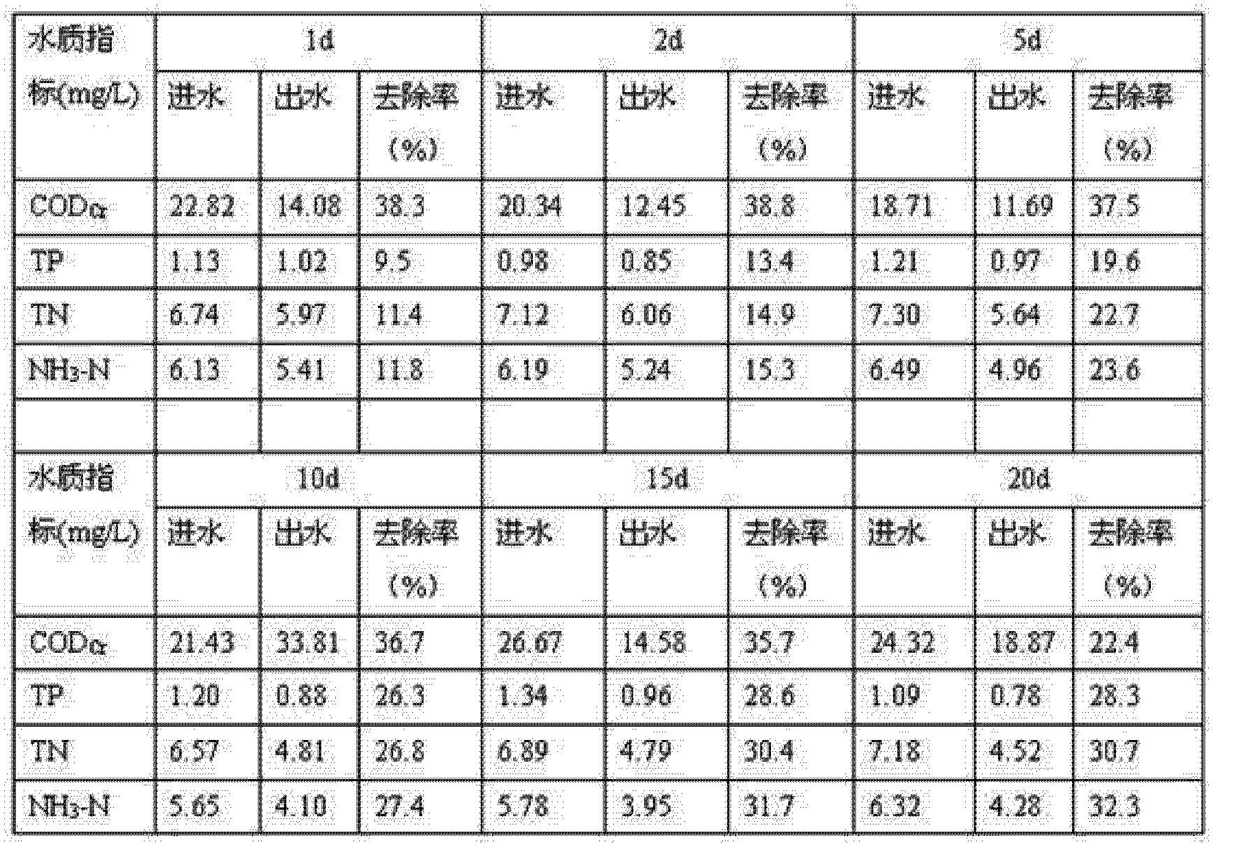 Figure CN103319005BD00051