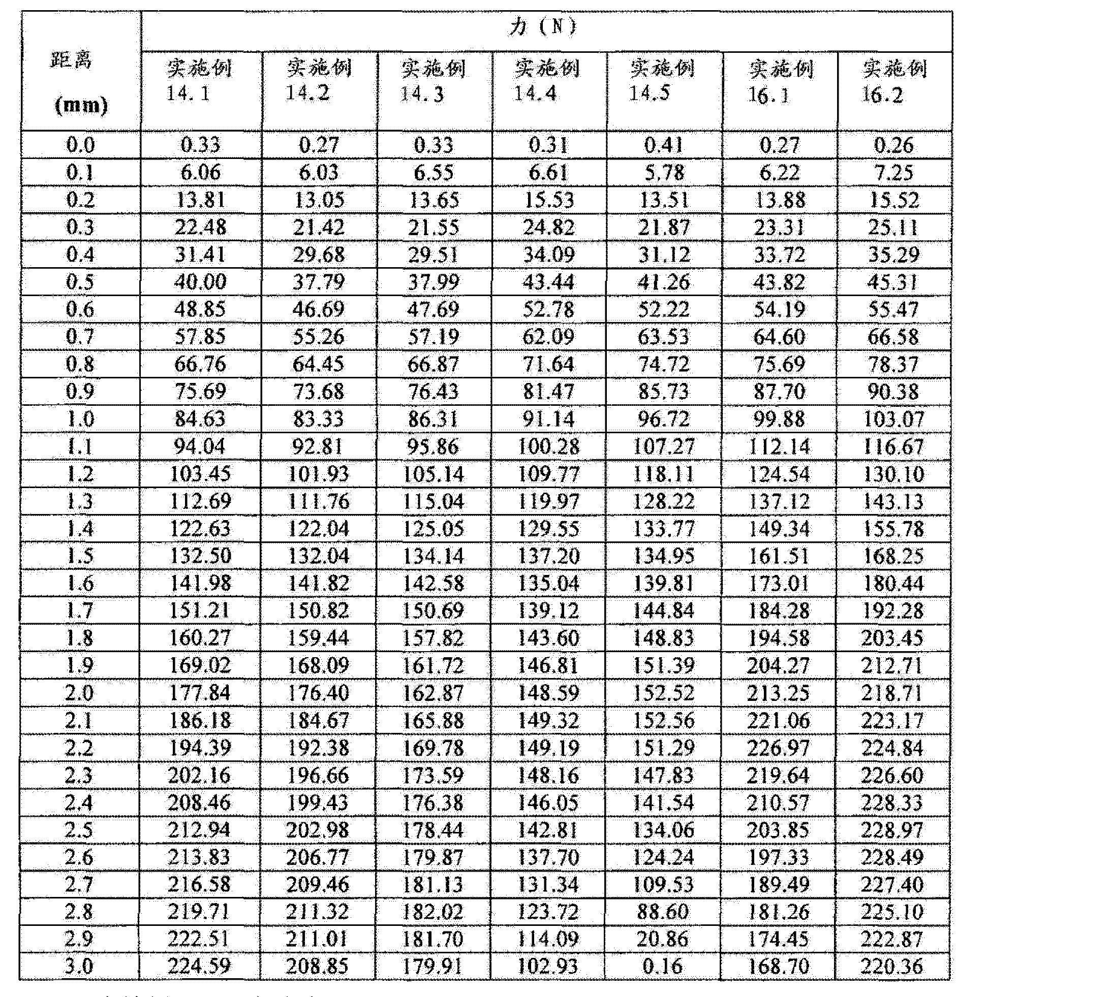 Figure CN102657630AD01321