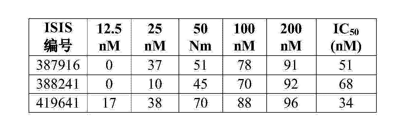 Figure CN104894129AD00492