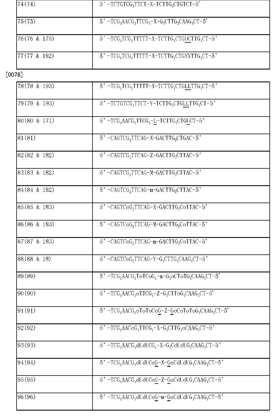 Figure CN102864151BD00141