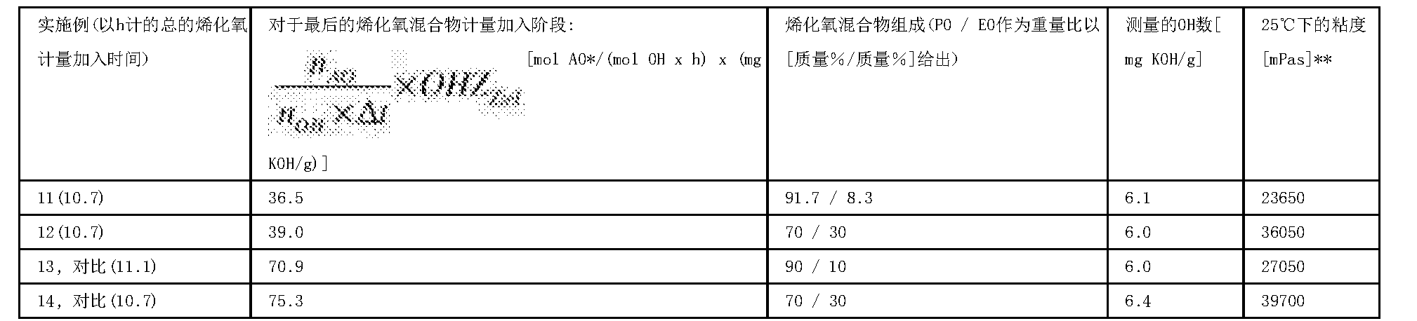 Figure CN107922607AD00251
