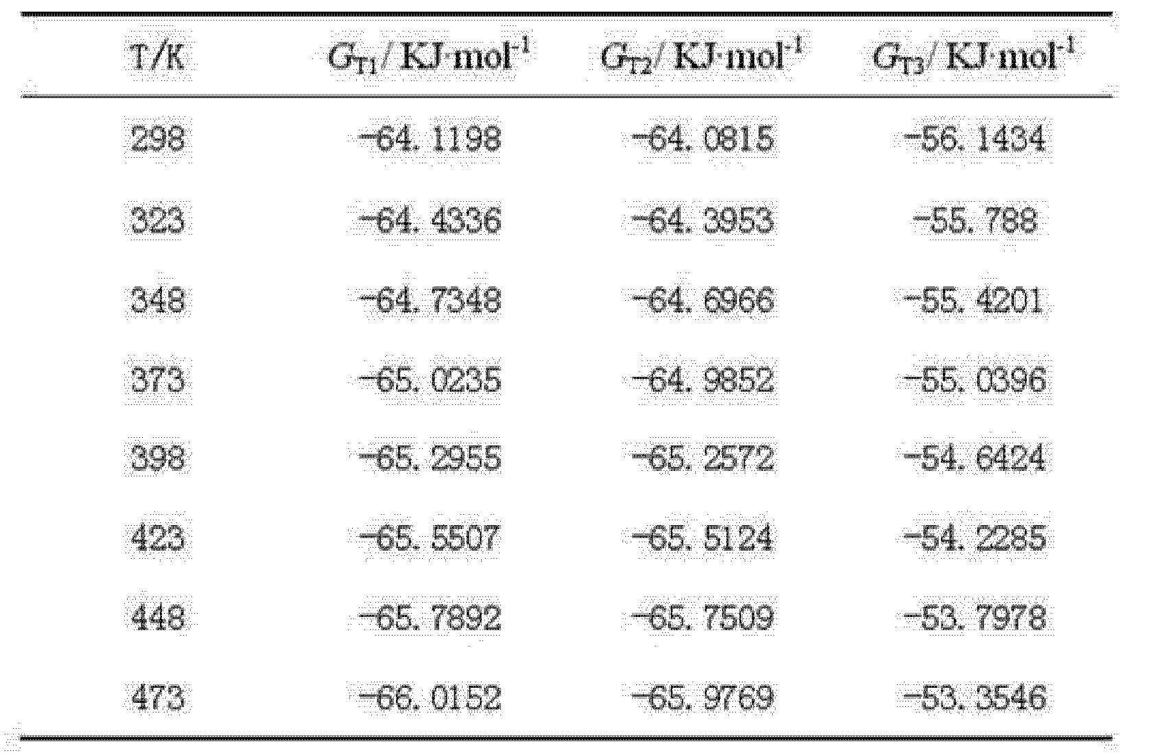 Figure CN101967563BD00062