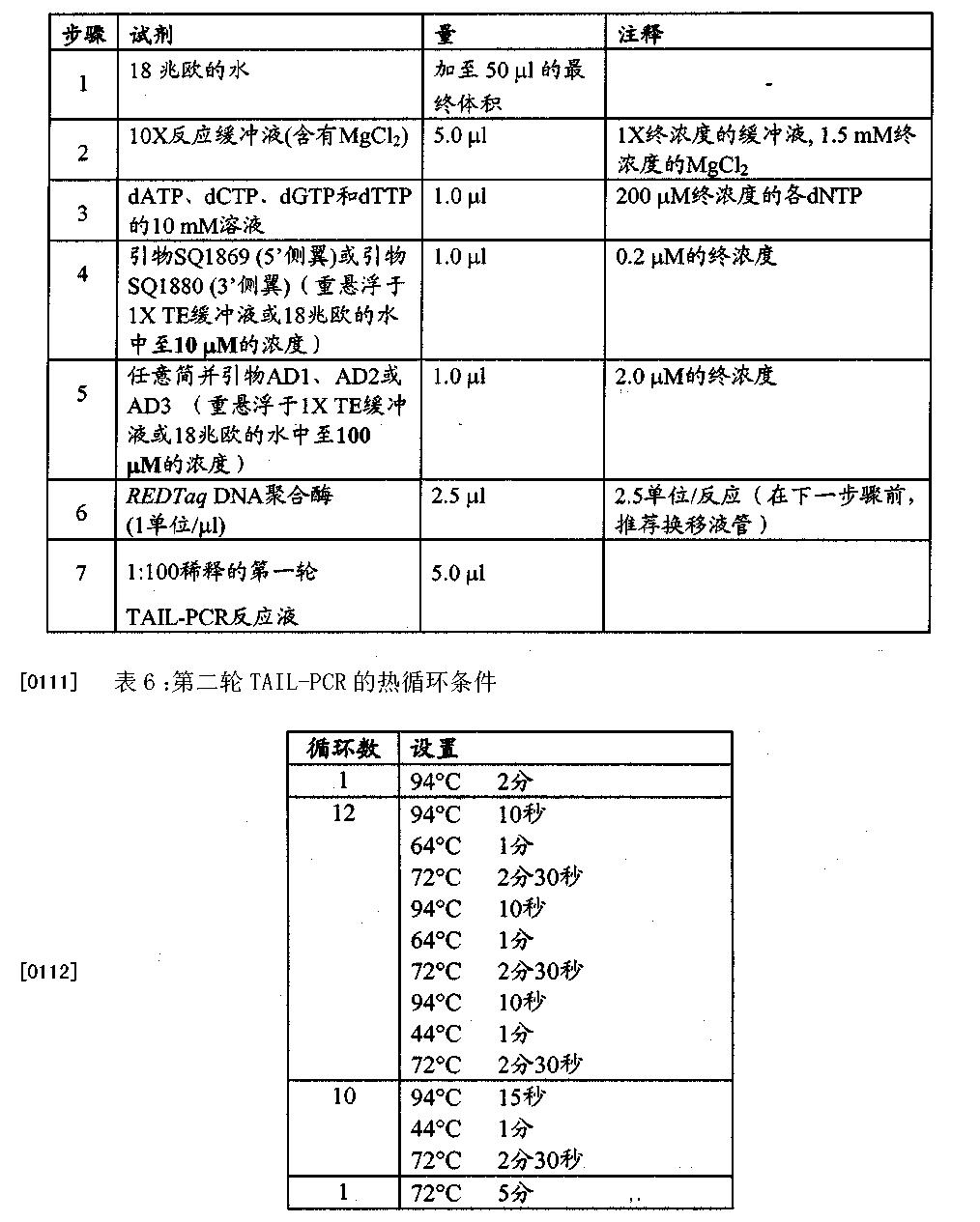 Figure CN102333439BD00221