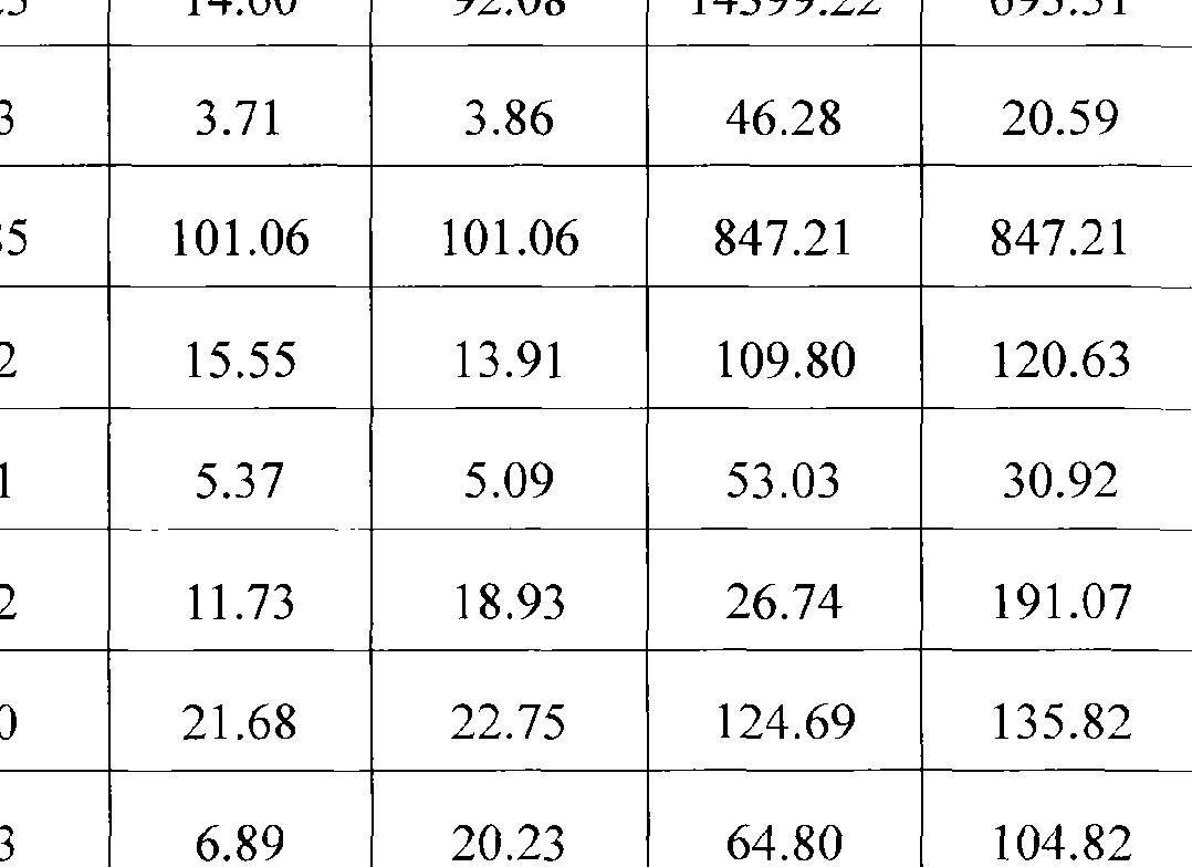 Figure CN101448849BD00411
