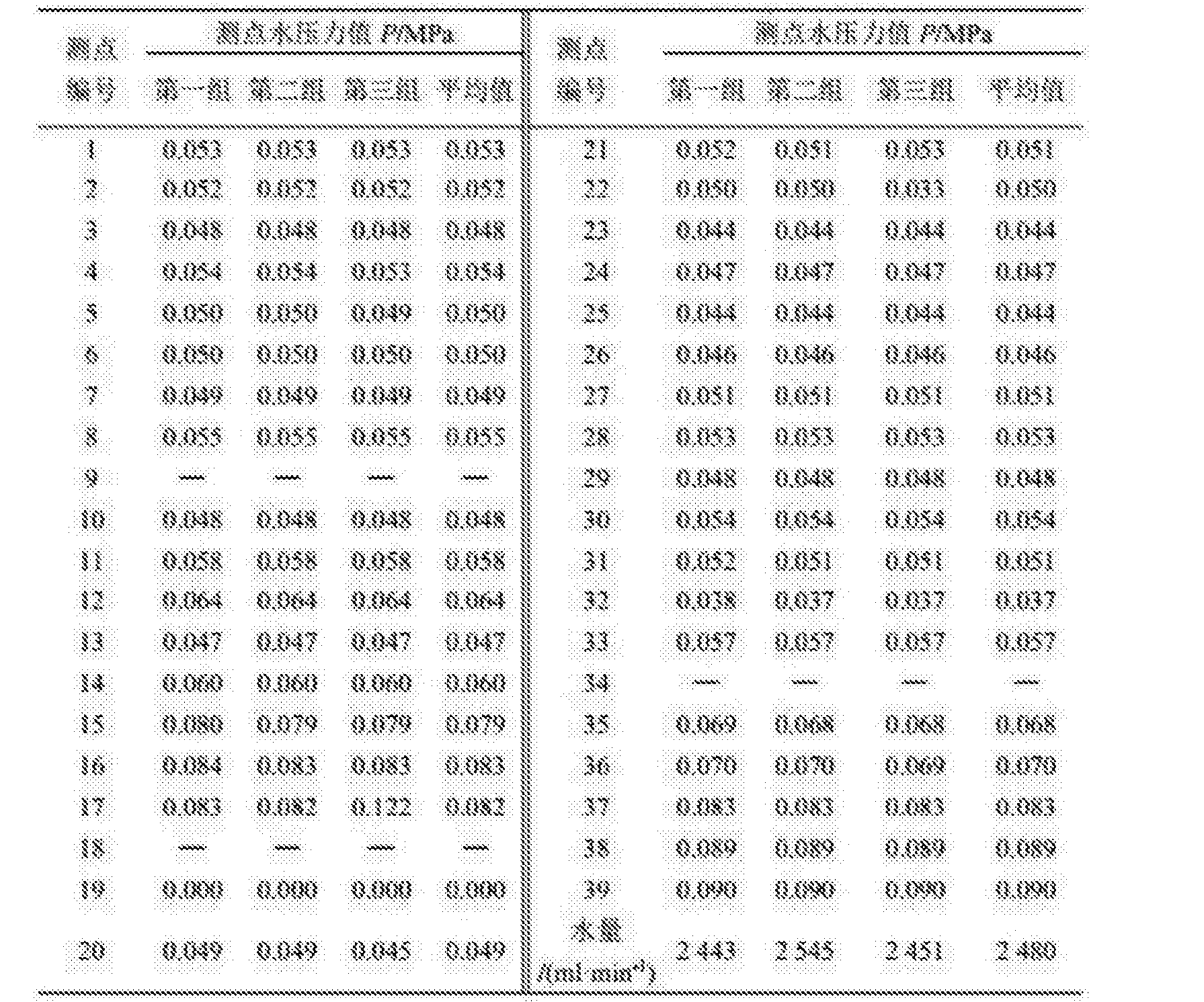 Figure CN107941671AD00131