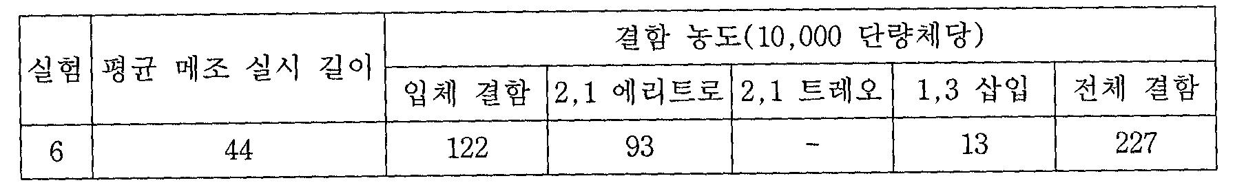 Figure 112007008248036-PCT00024