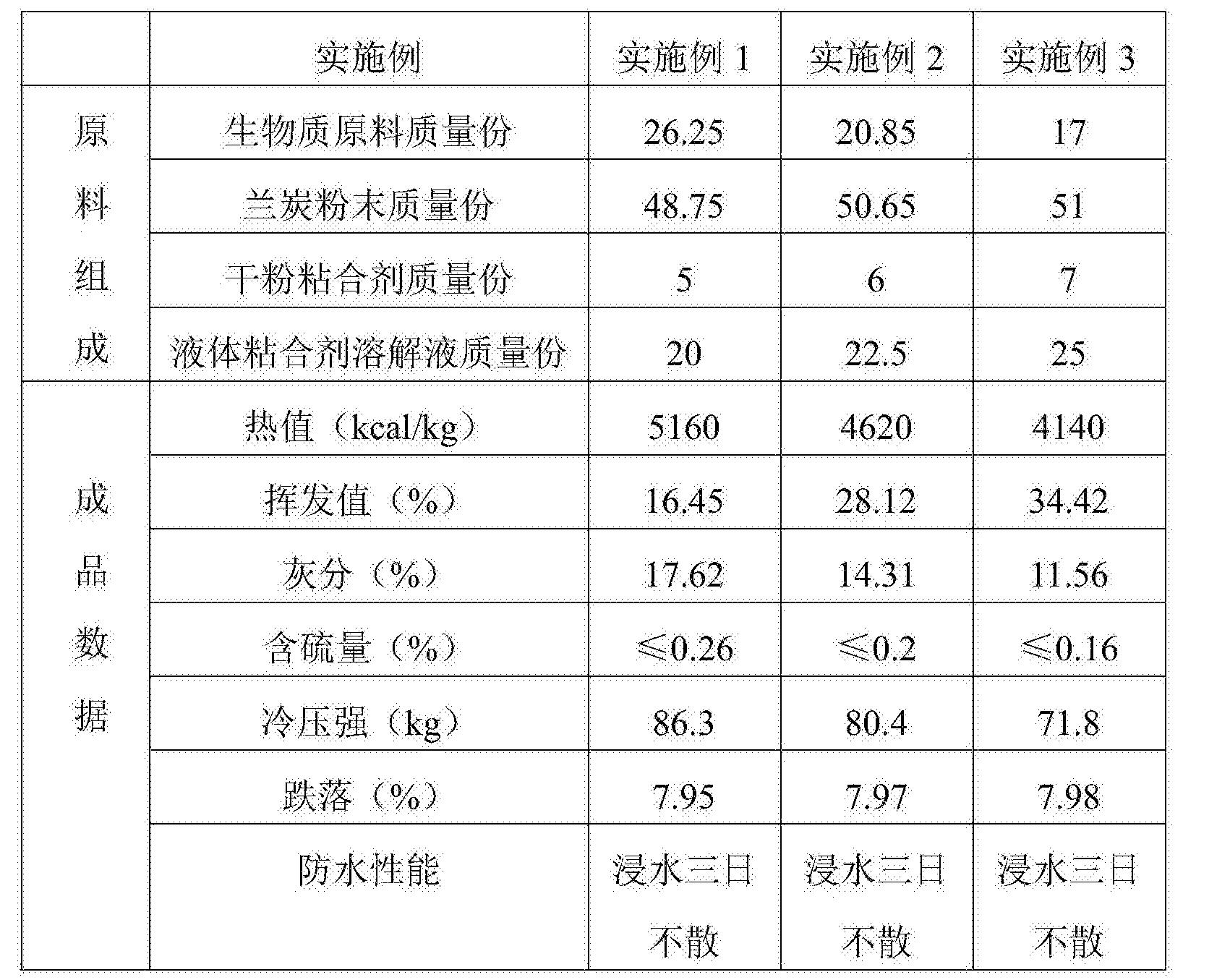 Figure CN107099353AD00061