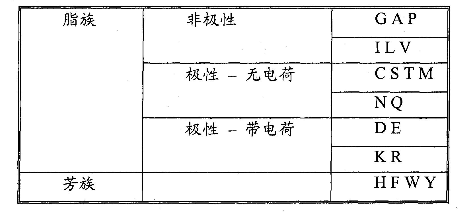 Figure CN102124115AD00081