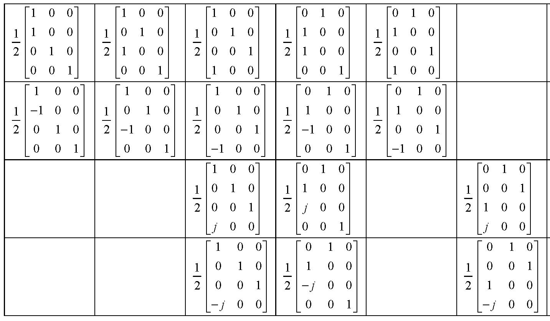 Figure 112010009825391-pat01254