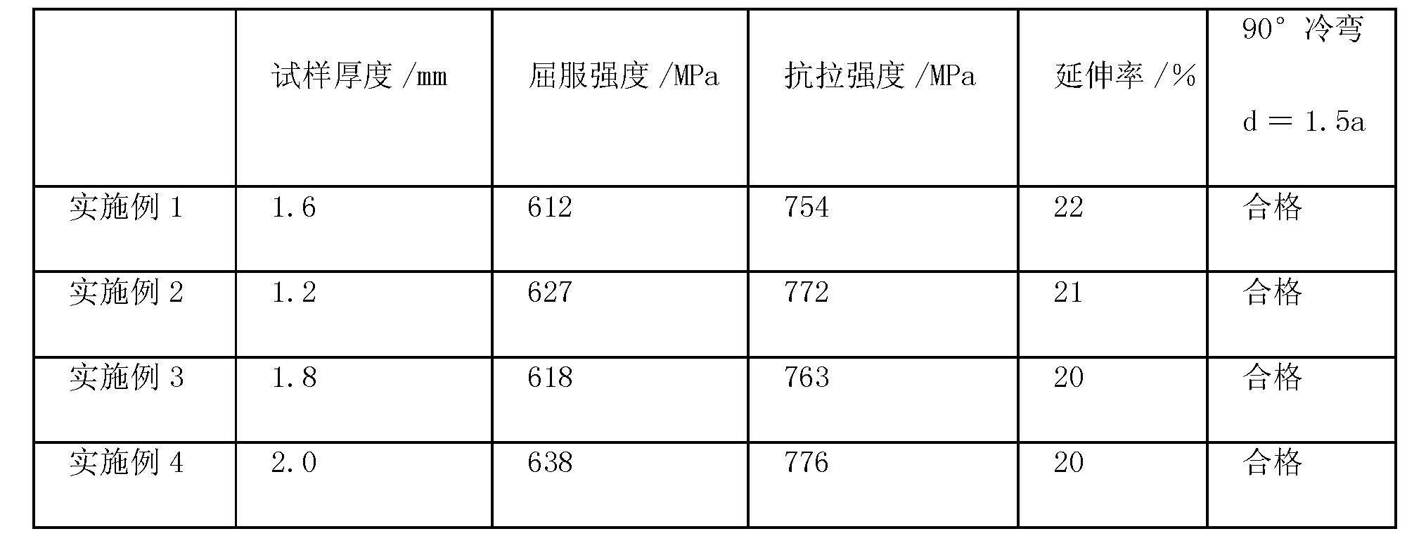 Figure CN101845599BD00101
