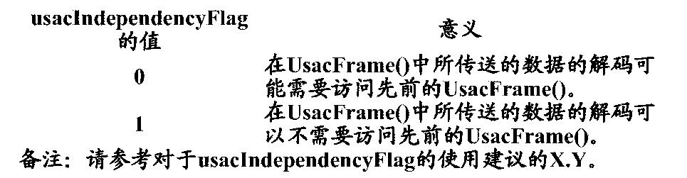 Figure CN103562994BD00411