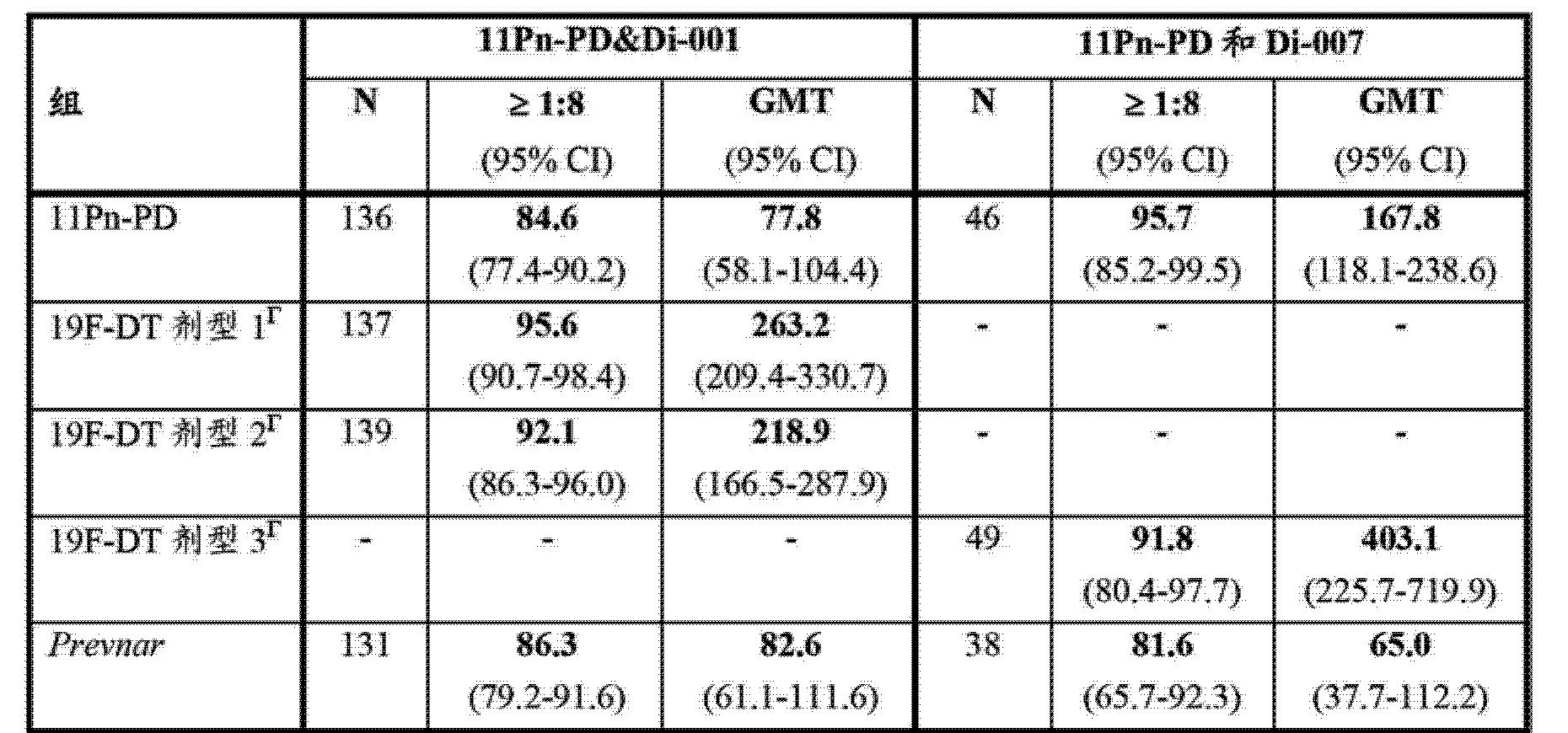 Figure CN103251940AD00421