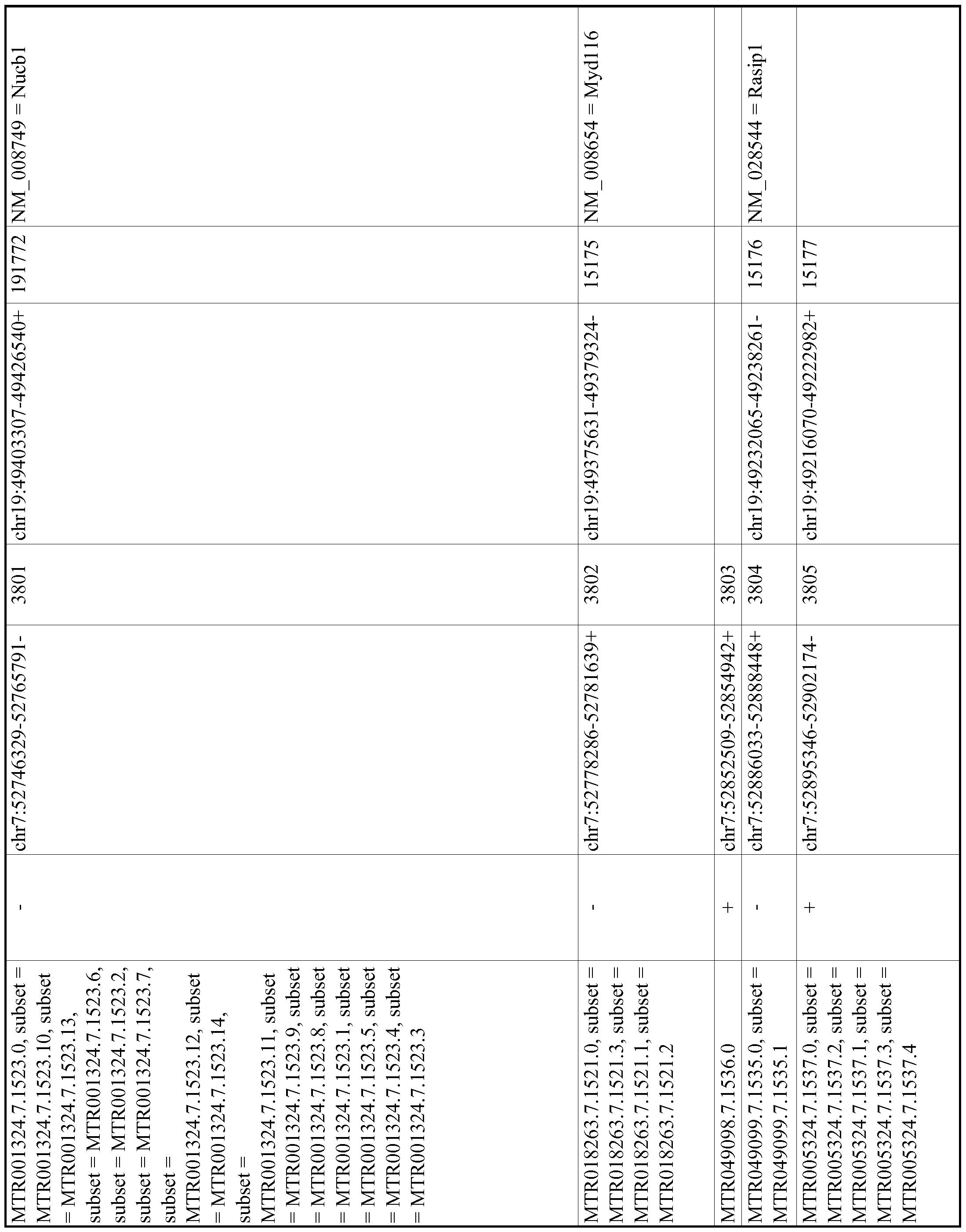 Figure imgf000732_0001