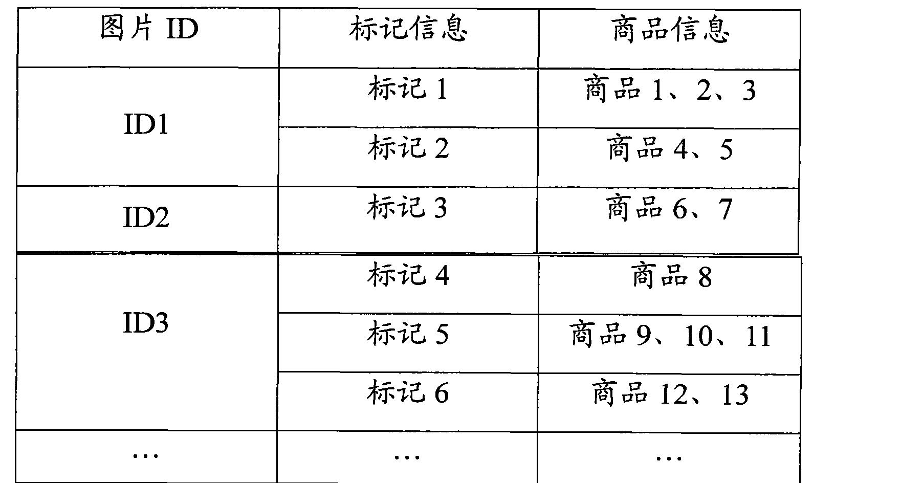 Figure CN103136206AD00081